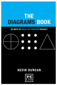 The Diagrams Book